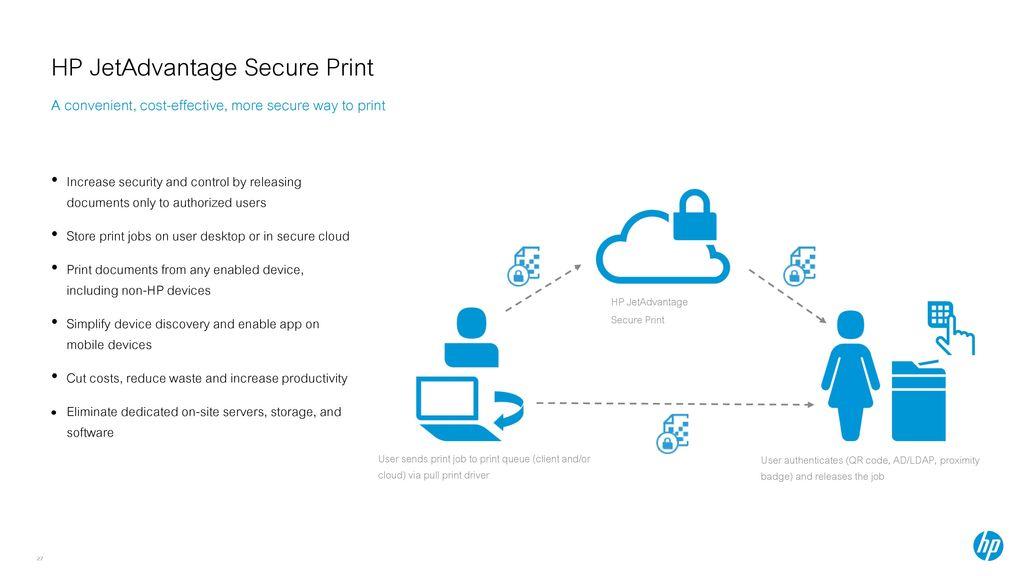 Using this customer-facing presentation - ppt download
