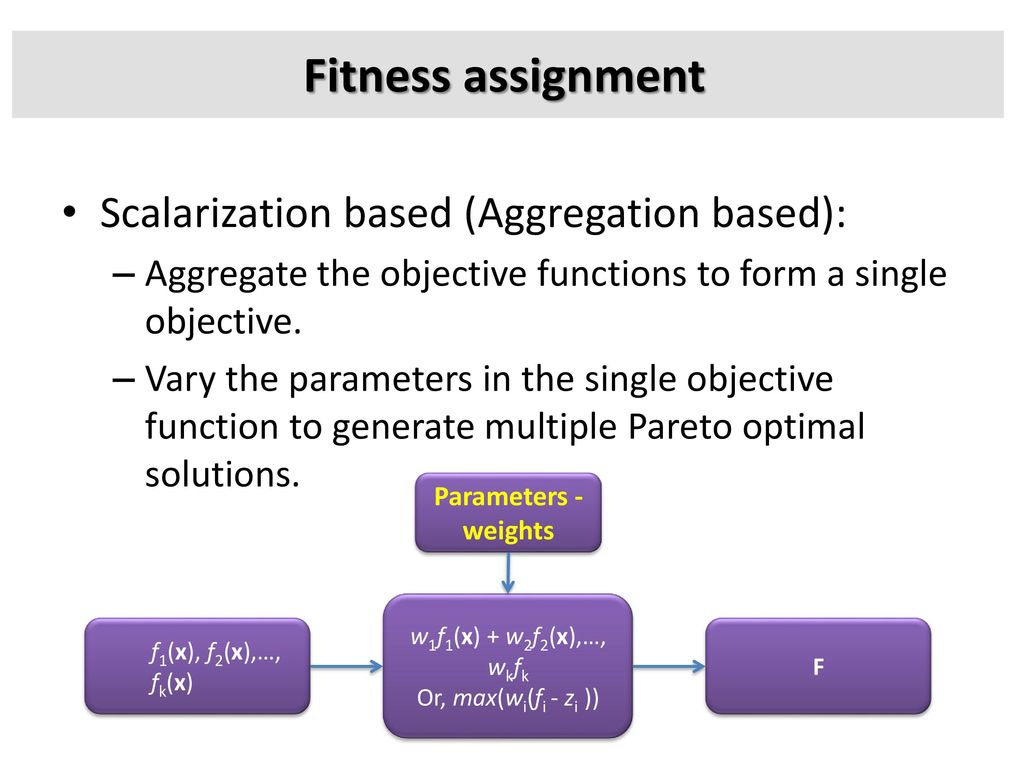 Fitness assignment Scalarization based (Aggregation based):