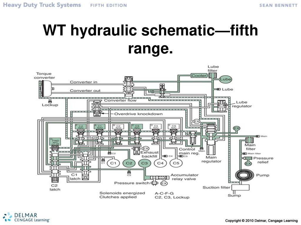 Famous How To Read Hydraulic Schematics Pictures - Electrical ...