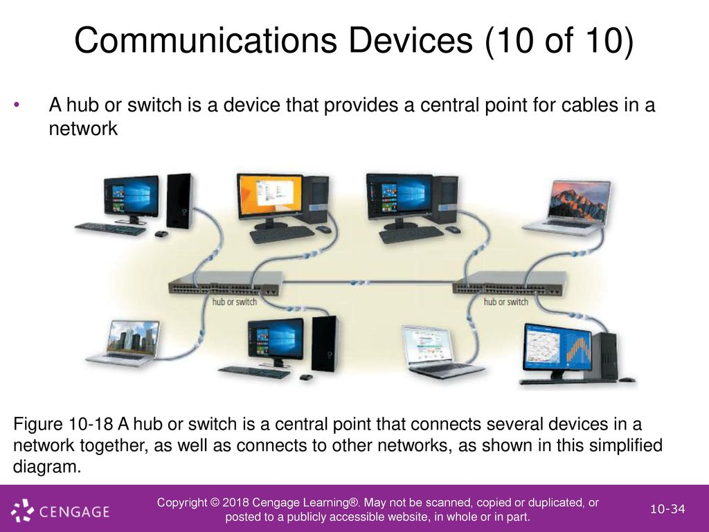 10 communication devices
