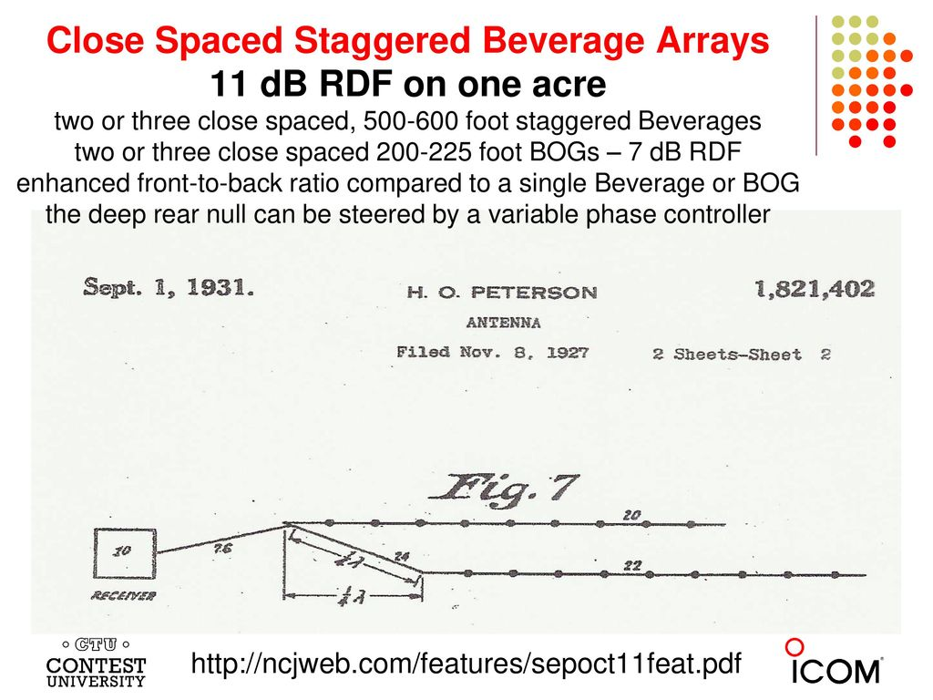 Close Spaced Staggered Beverage Arrays
