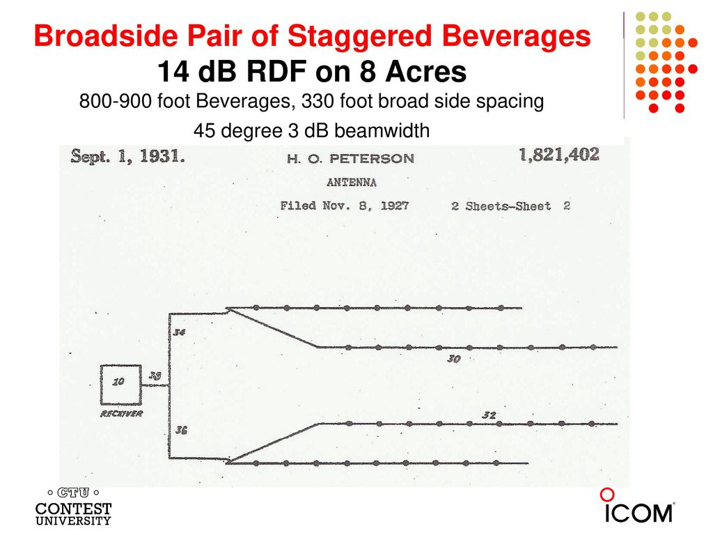 Broadside Pair of Staggered Beverages