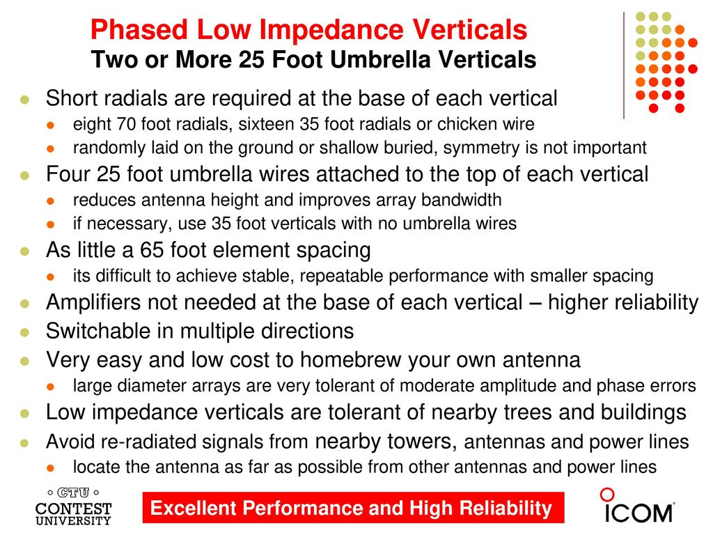 Phased Low Impedance Verticals Two or More 25 Foot Umbrella Verticals