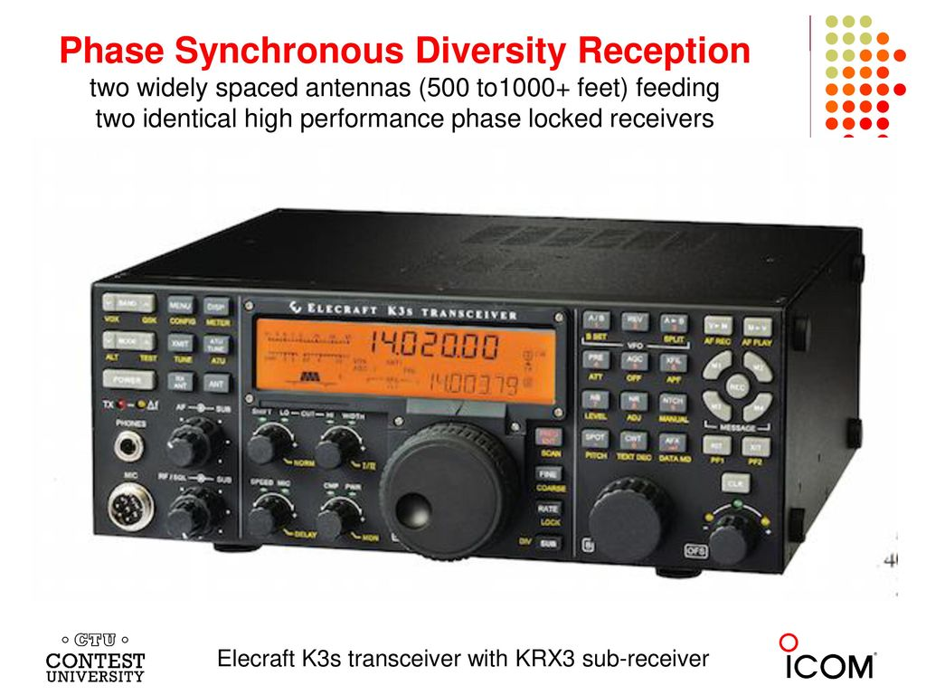 Phase Synchronous Diversity Reception