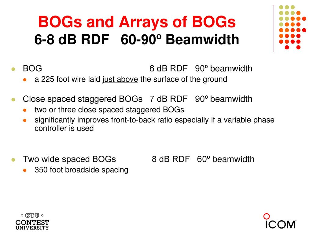 BOGs and Arrays of BOGs 6-8 dB RDF 60-90º Beamwidth