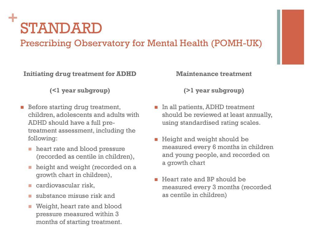 Clinical Audit Drug Prescribing For Adhd In Children Ppt Download