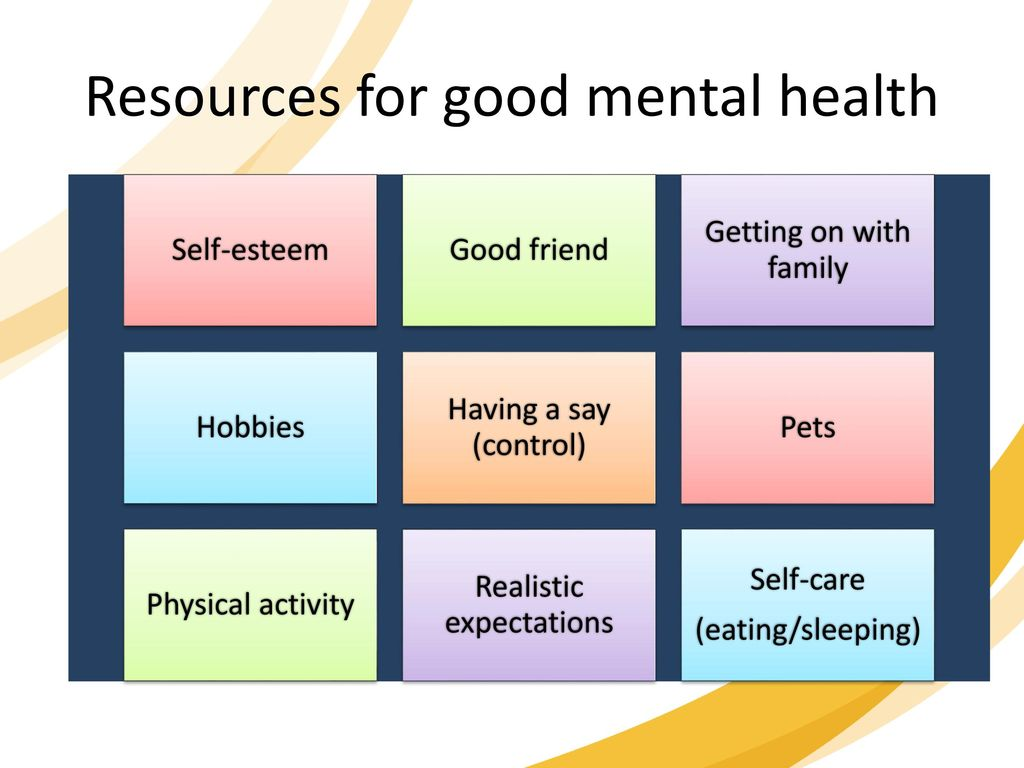Understanding Mental Health And Building Resilience Ppt Download