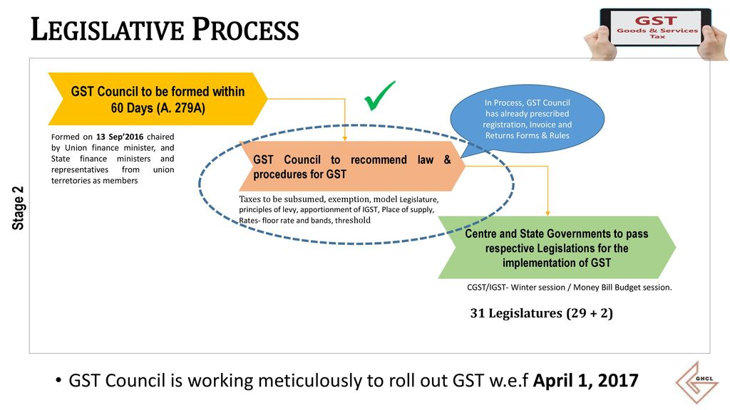 GST Council To Be Formed Within 60 Days A 279A