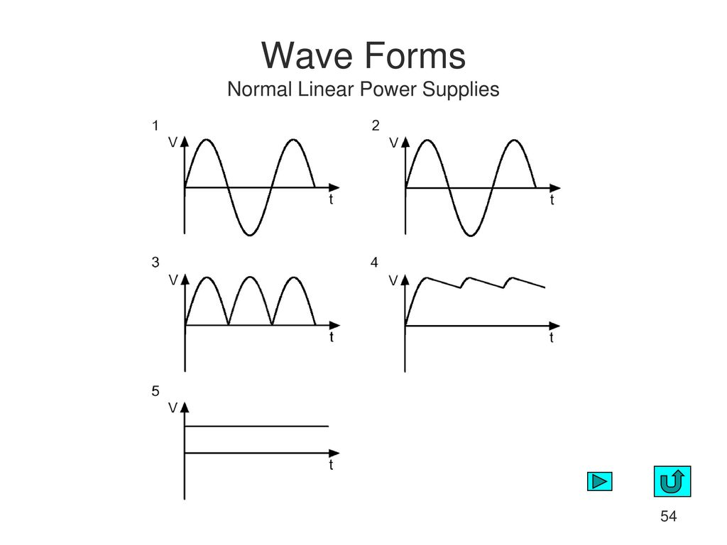 Week 3 Form Factors And Power Supplies Ppt Download Linear Supply Wiring Diagram Replacing The 51 Summary