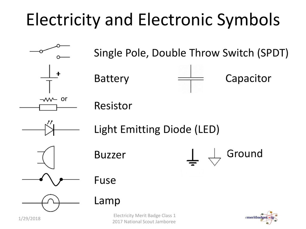 electricity  u0026 electronics merit badge