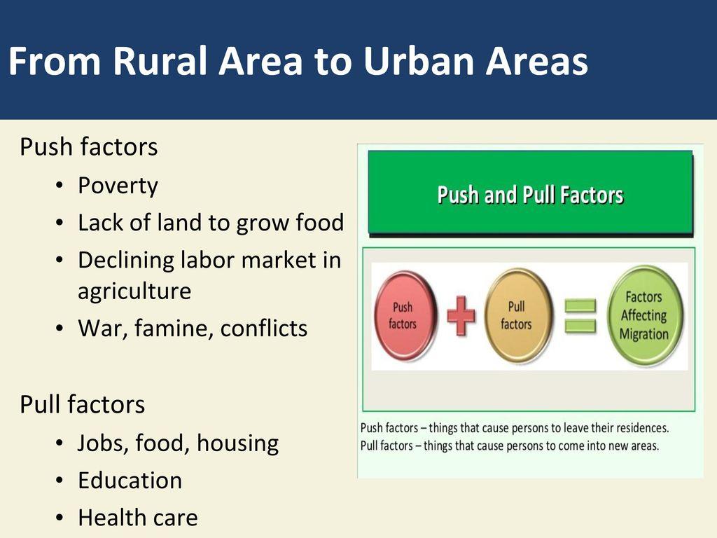 push factors of rural areas