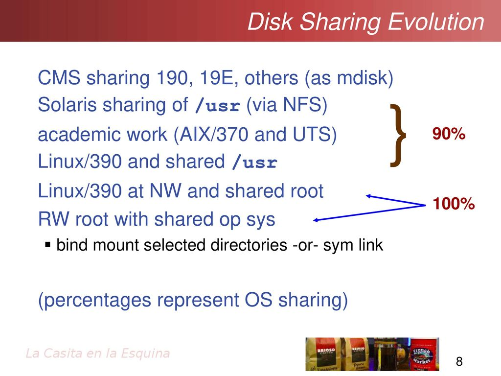 Simple Shared Spaces don't clone – just link! - ppt download