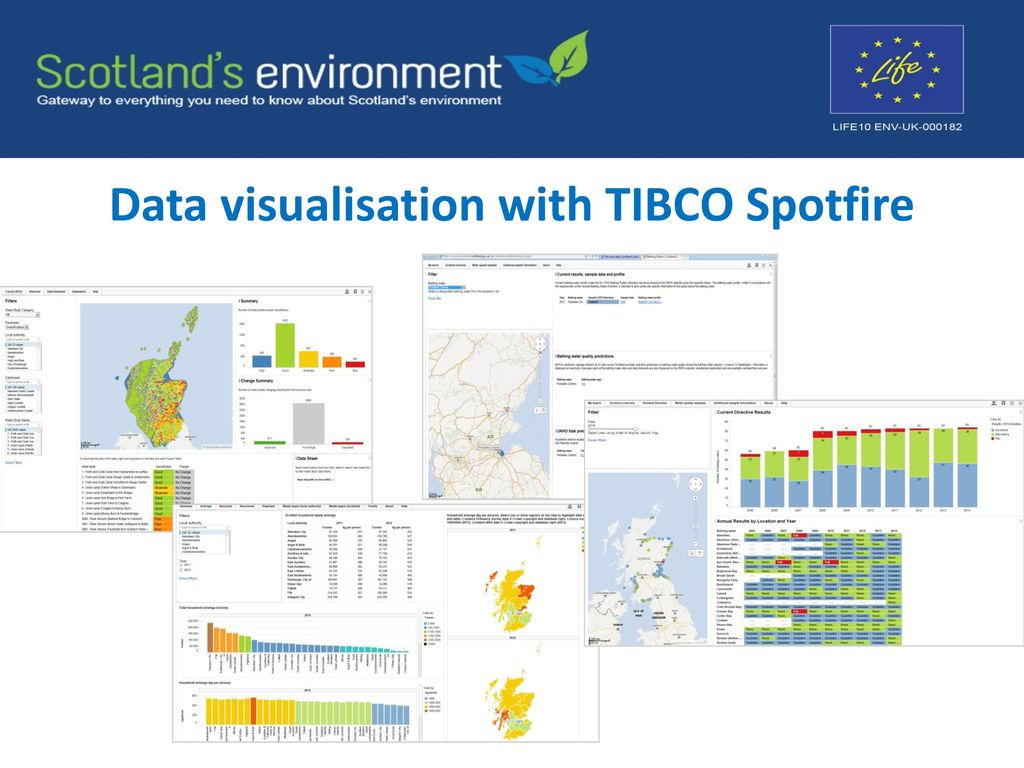 Data visualisation with TIBCO Spotfire - ppt download