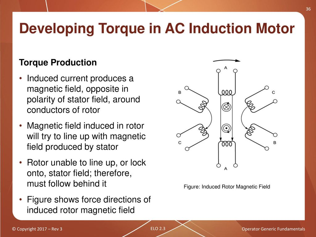 Operator Generic Fundamentals Components Ac Motors And Generators Circuit Diagram Of Automatic Induction Motor Stater Developing Torque In