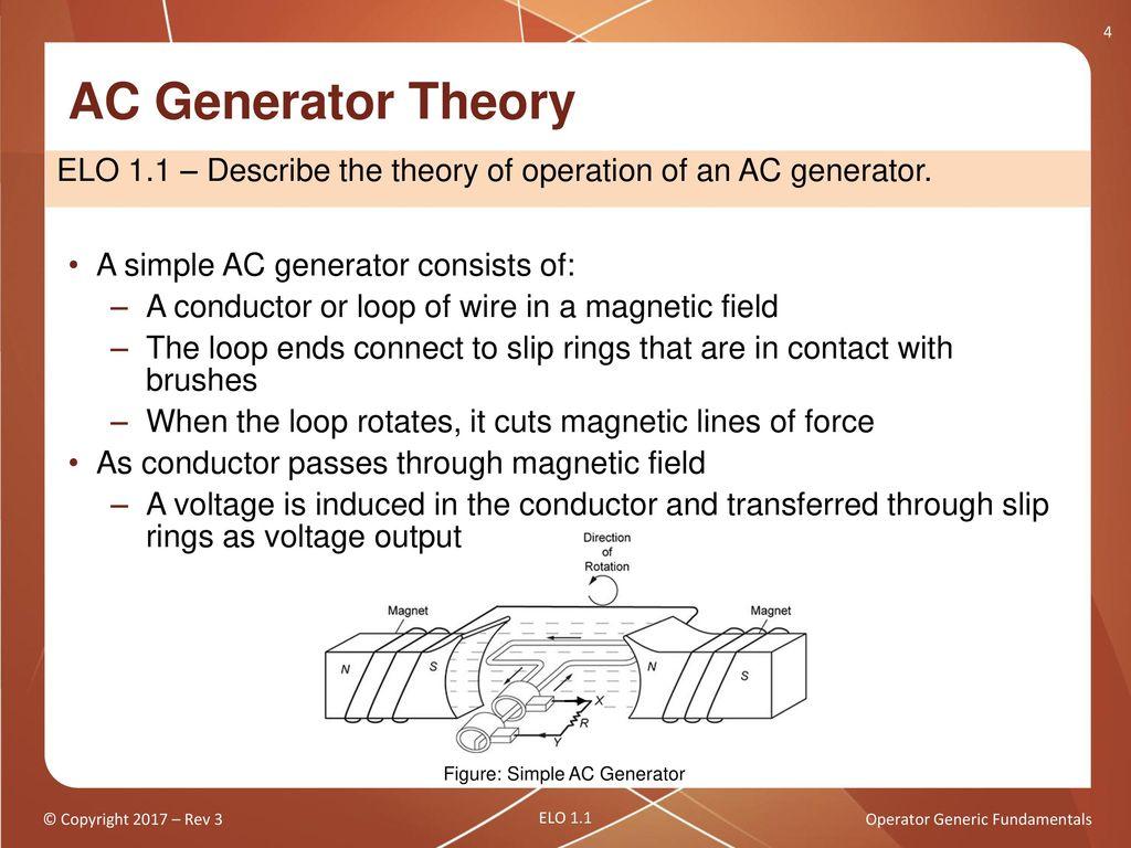 Operator Generic Fundamentals Components Ac Motors And Generators Generator Diagram Simple The Allow 4