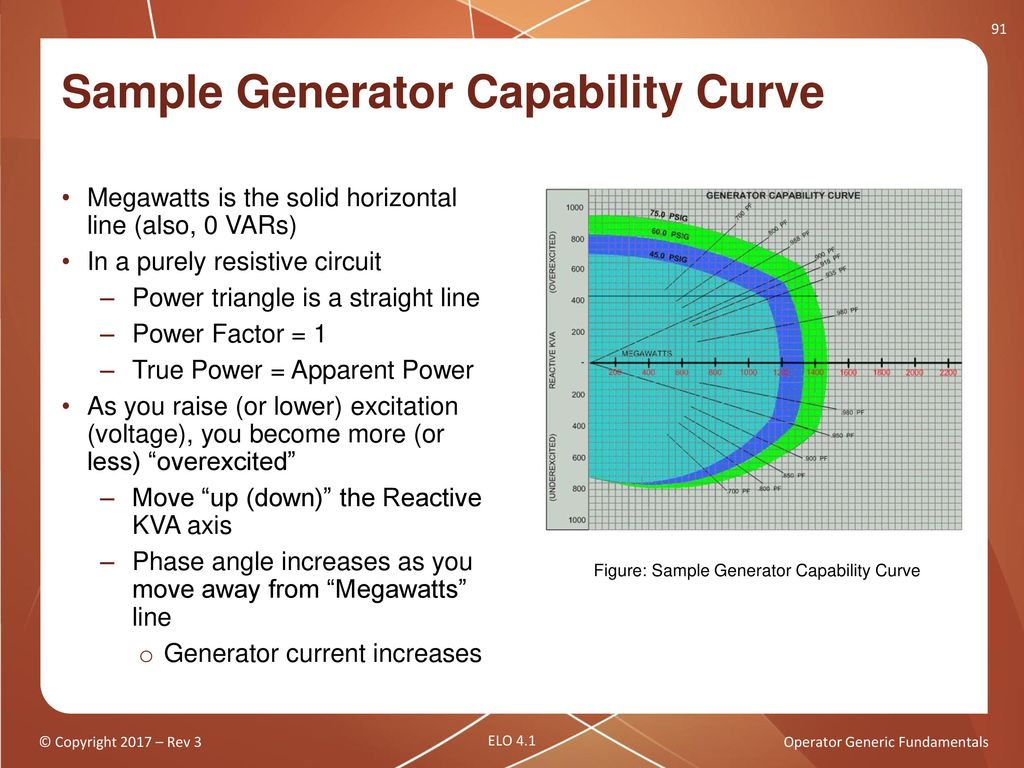 Operator Generic Fundamentals Components - AC Motors and Generators ...
