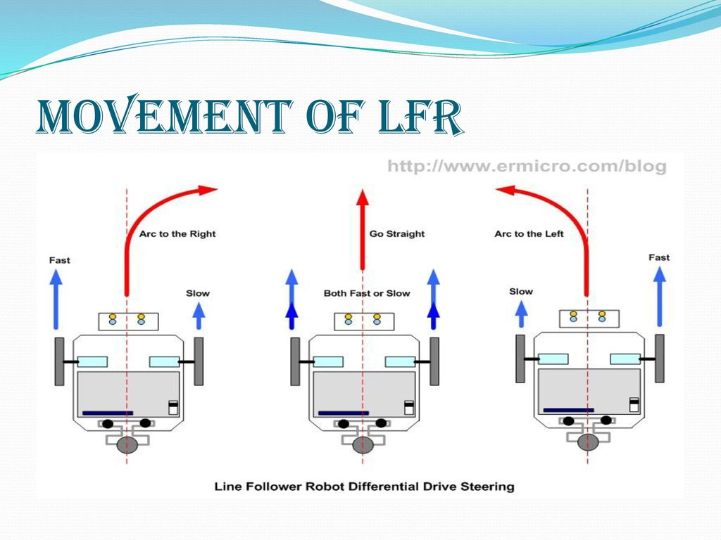 Presentation On Line Follower Robot Ppt Download How To Make 8051 Micro Controller Based Working Of Lfr The Uses Ir Sensors Sense An Array