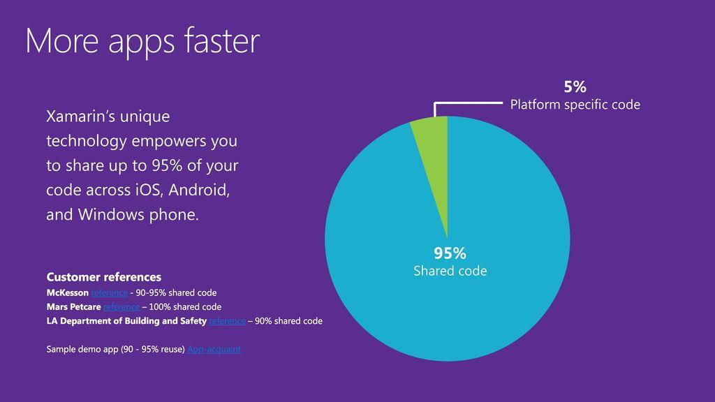 Xamarin for Visual Studio Enterprise - ppt download