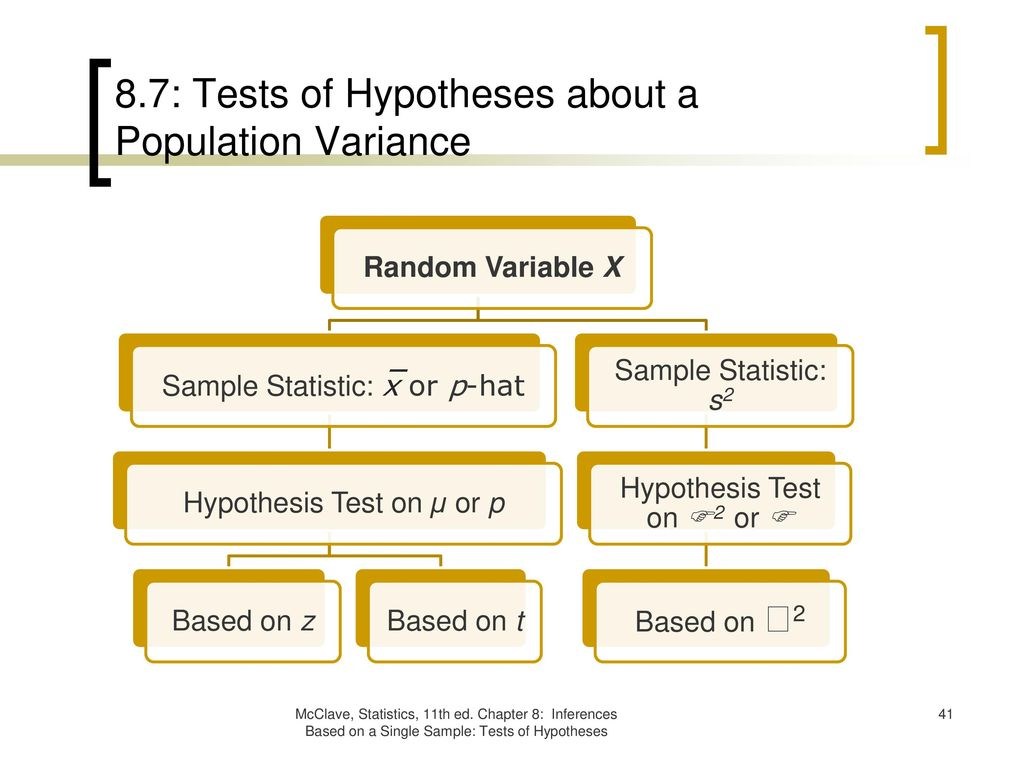 Chapter 8: Inferences Based on a Single Sample: Tests of Hypotheses
