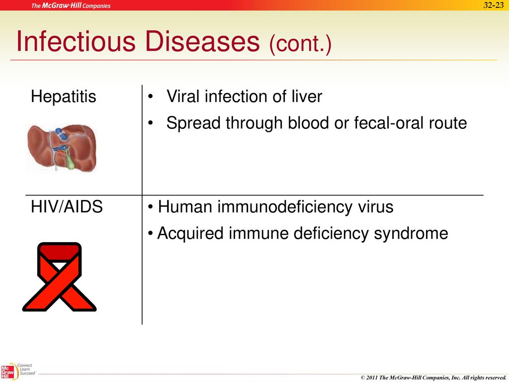32 principles of asepsis. - ppt download