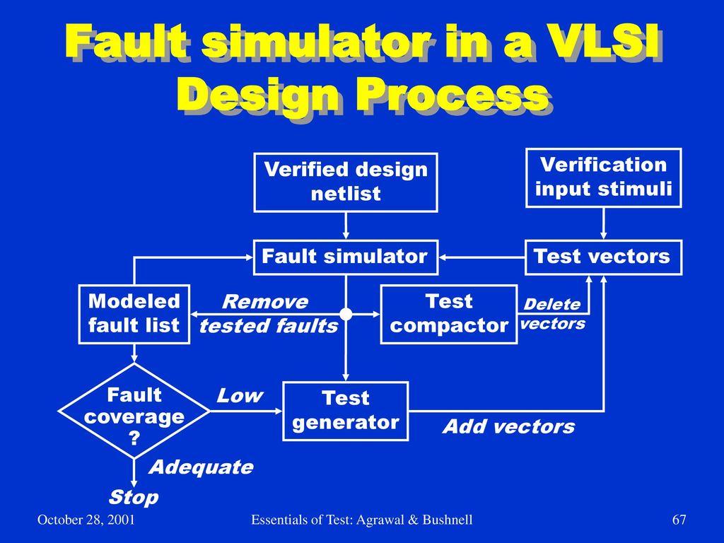 Fault simulator in a VLSI Design Process