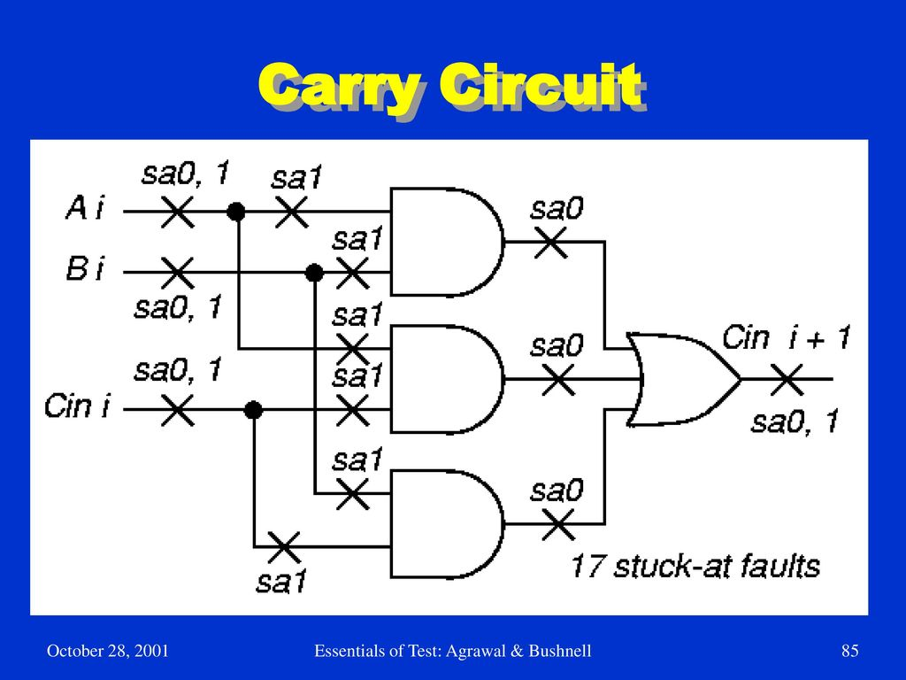 Bushnell And Agrawal Solution Manual Vlsi Ebook Need A Dummyproof Wiring Diagram For 97 Tj Dash Speakers Soundbar Array Essentials Of Electronic Testing Ppt Download Rh Slideplayer Com