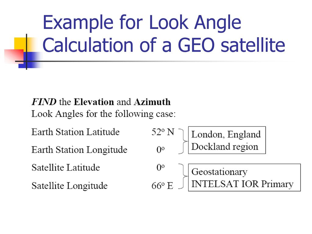 Look Angle Determination - ppt download