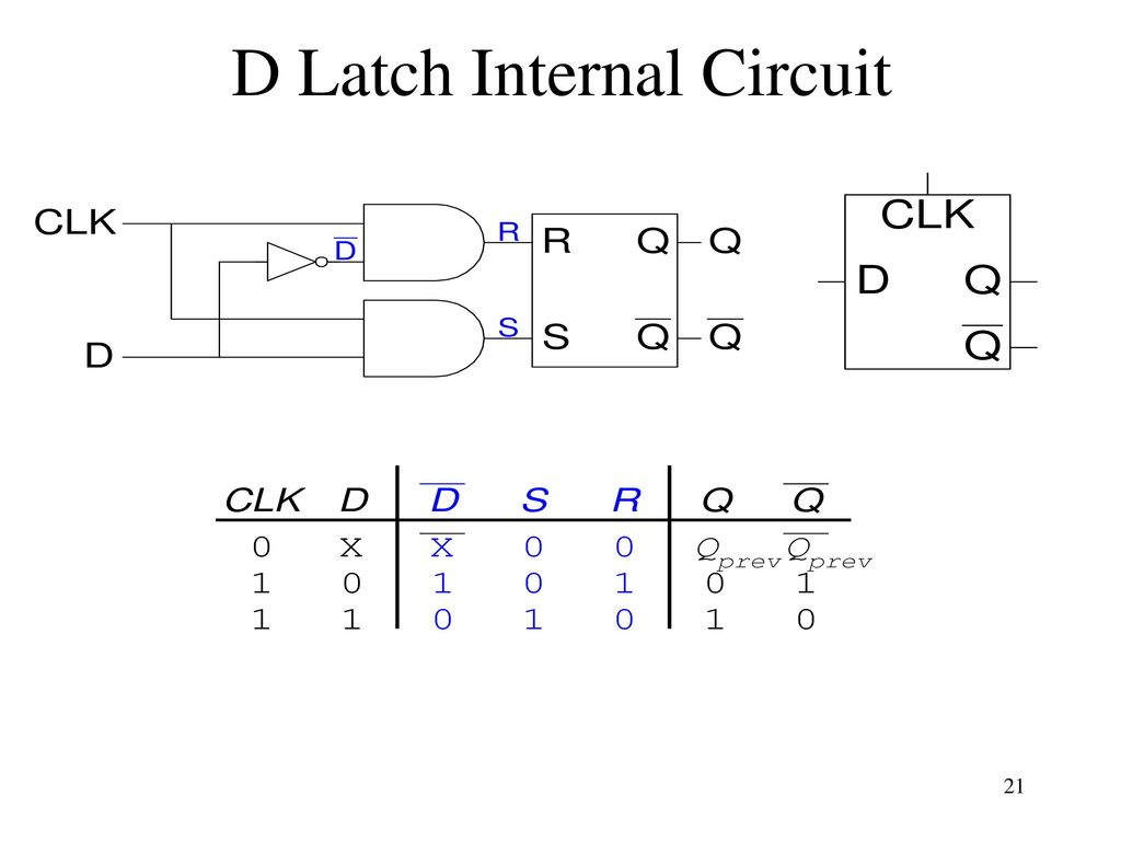Cse 140 Lecture 8 Sequential Networks Ppt Download D Latch Logic Diagram 21 Internal Circuit