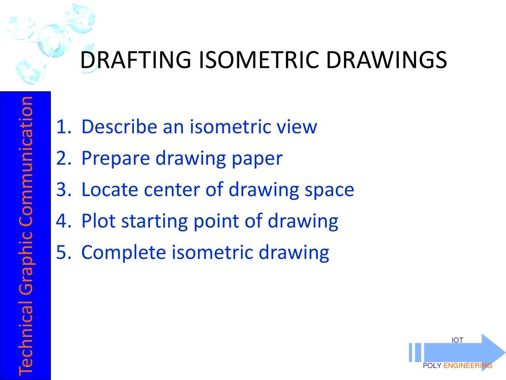 which isometric looks nice ppt download