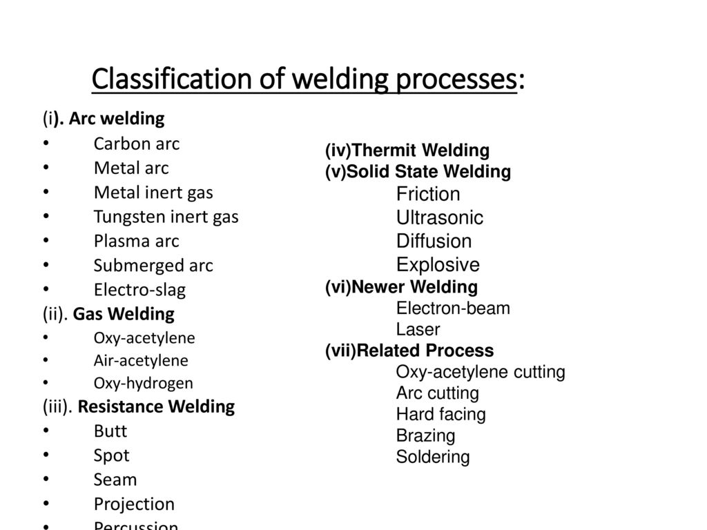 Welding Is A Materials Joining Process Which Produces Diffusion Diagram Classification Of Processes
