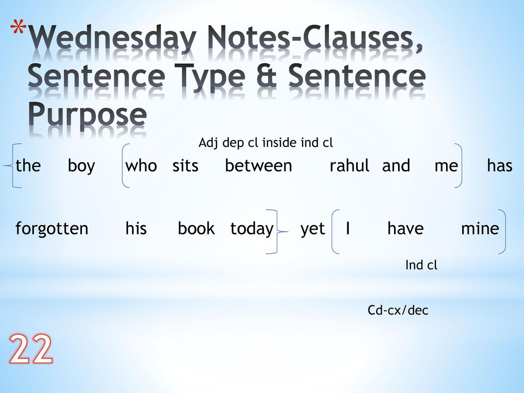 22 Wednesday Notes-Clauses, Sentence Type & Sentence Purpose