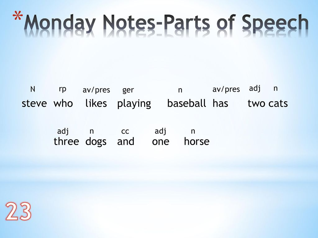 23 Monday Notes-Parts of Speech