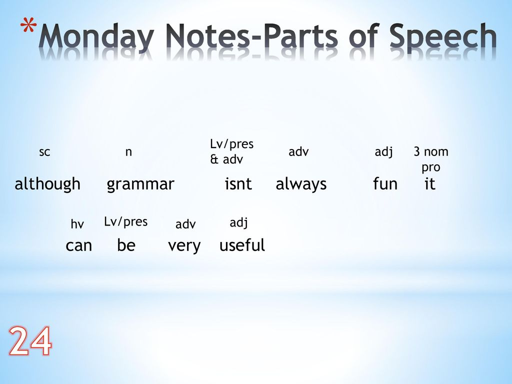 24 Monday Notes-Parts of Speech