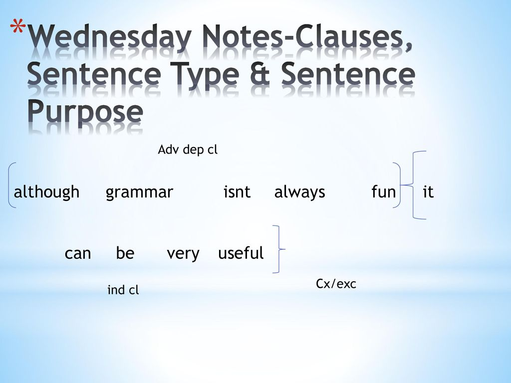 Wednesday Notes-Clauses, Sentence Type & Sentence Purpose