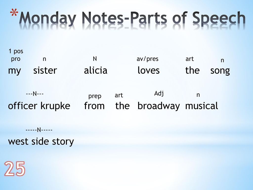 25 Monday Notes-Parts of Speech