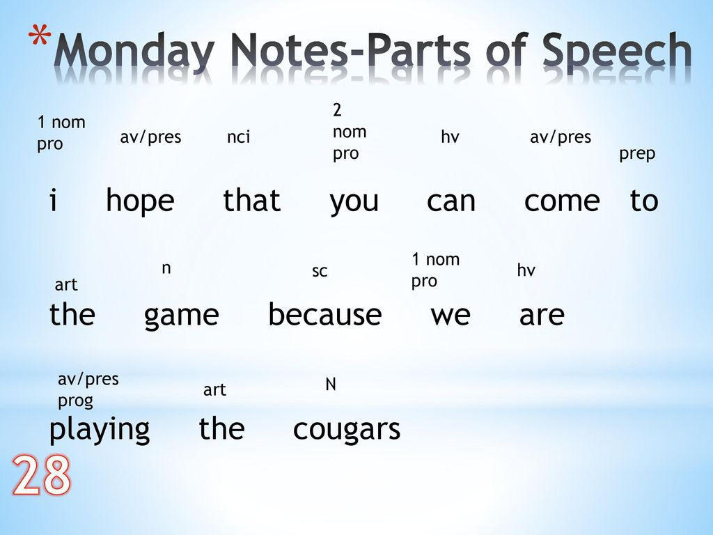 28 Monday Notes-Parts of Speech