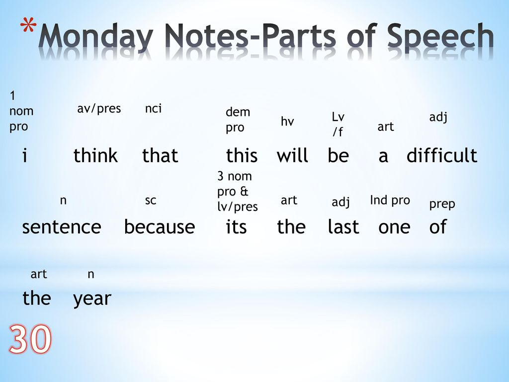 30 Monday Notes-Parts of Speech
