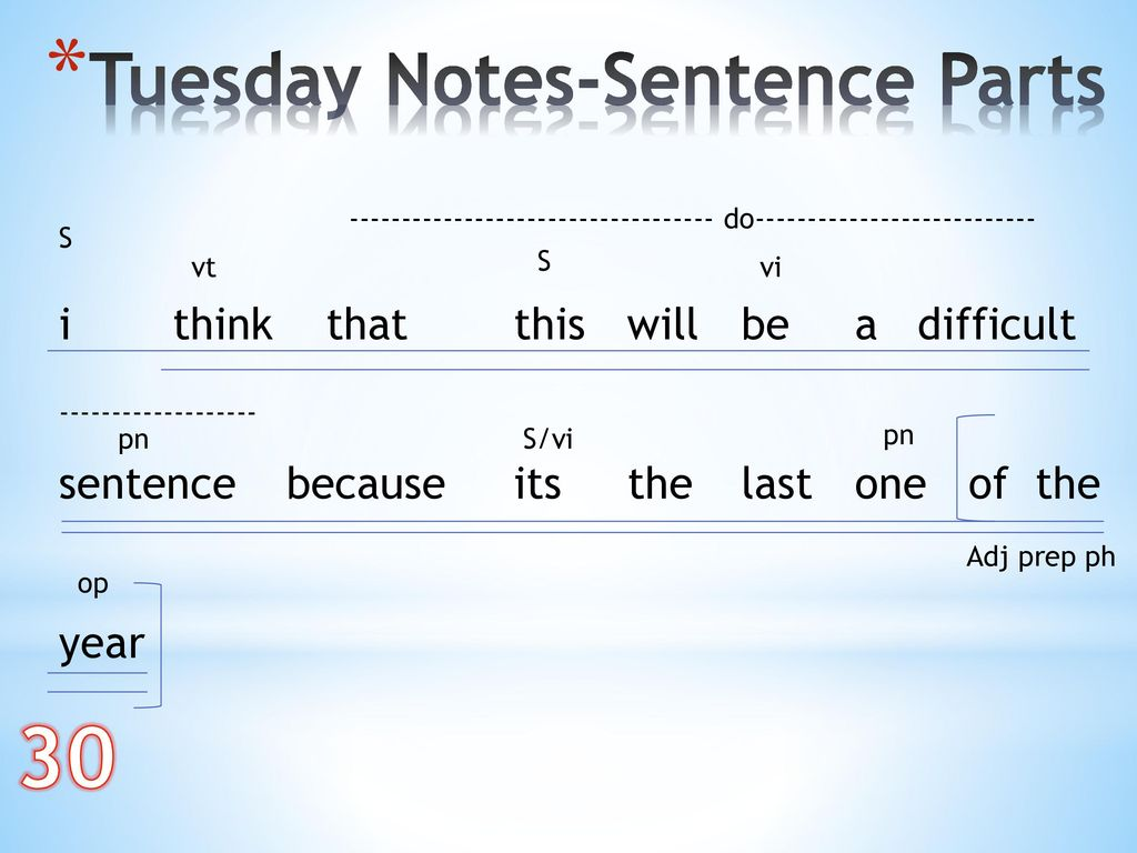 30 Tuesday Notes-Sentence Parts