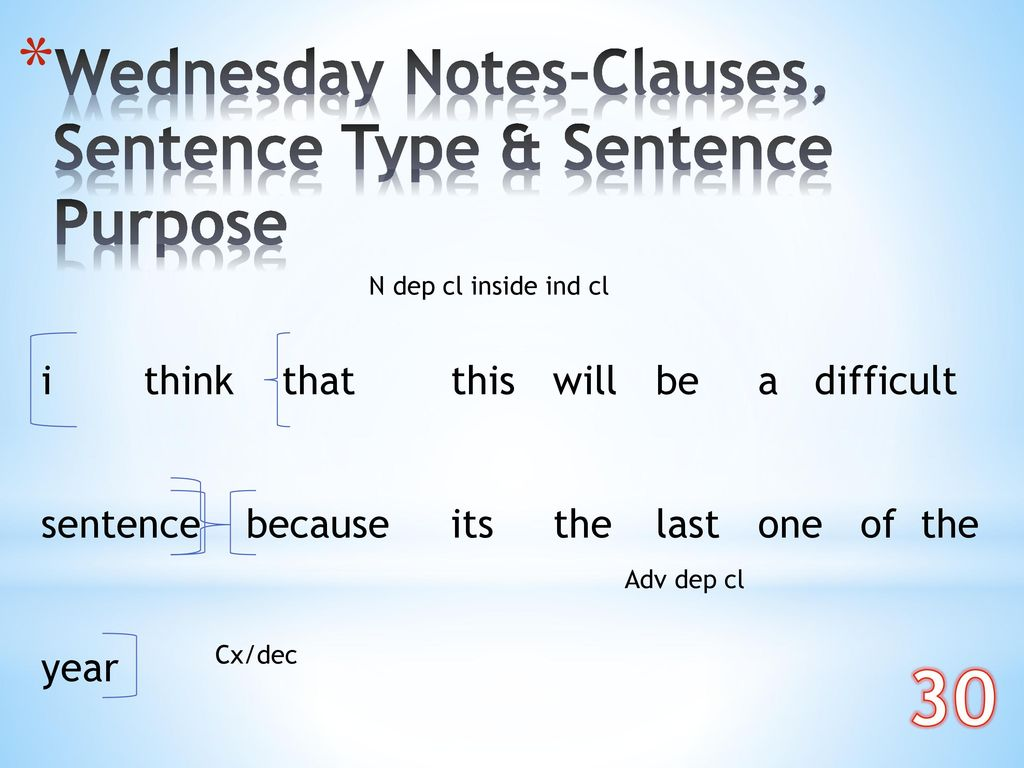 30 Wednesday Notes-Clauses, Sentence Type & Sentence Purpose