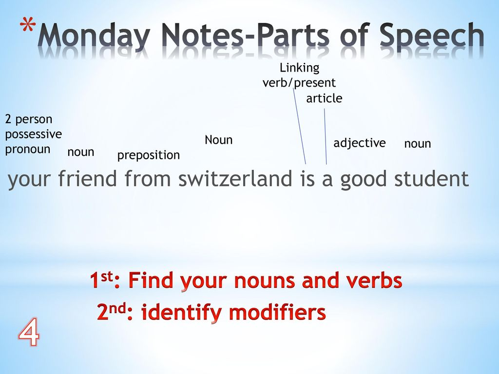 1st: Find your nouns and verbs 2nd: identify modifiers