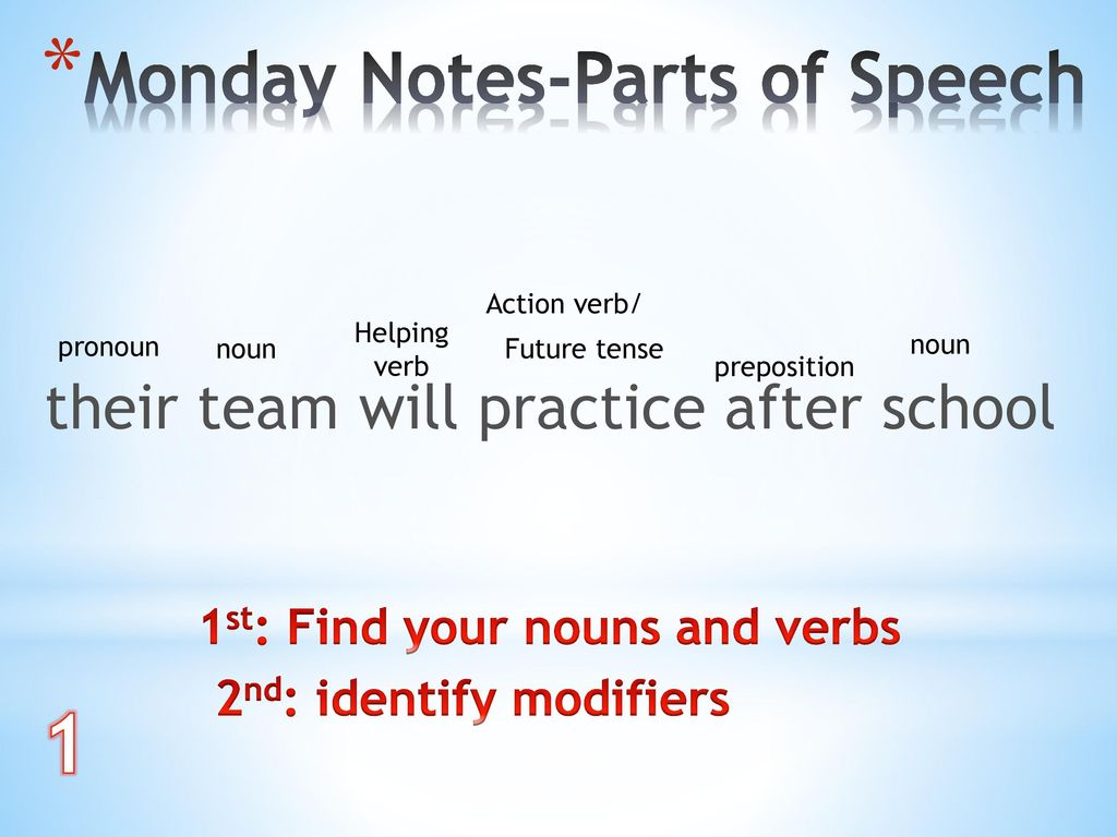 Monday Notes-Parts of Speech