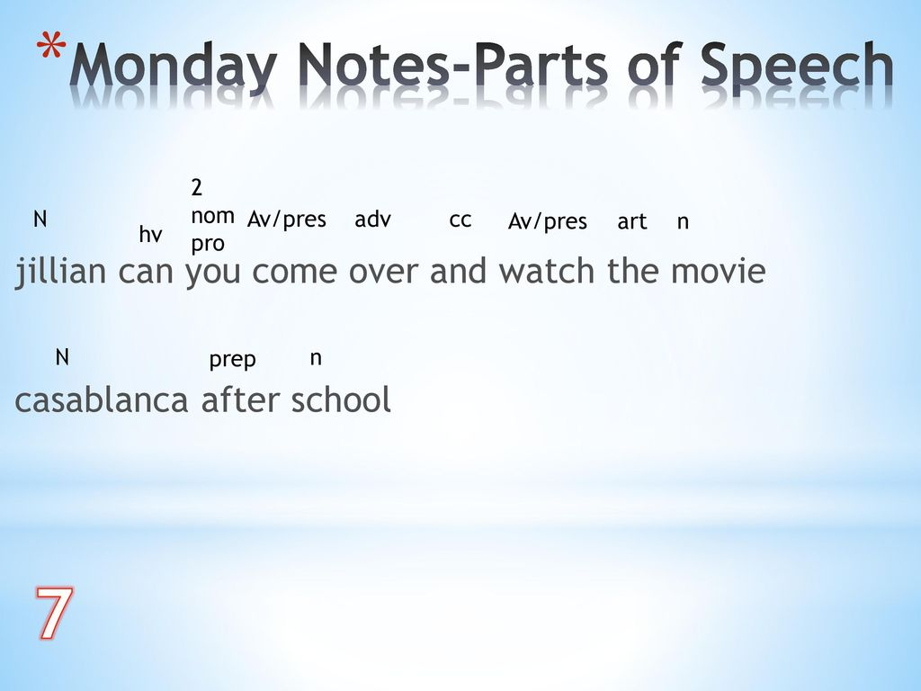 7 Monday Notes-Parts of Speech