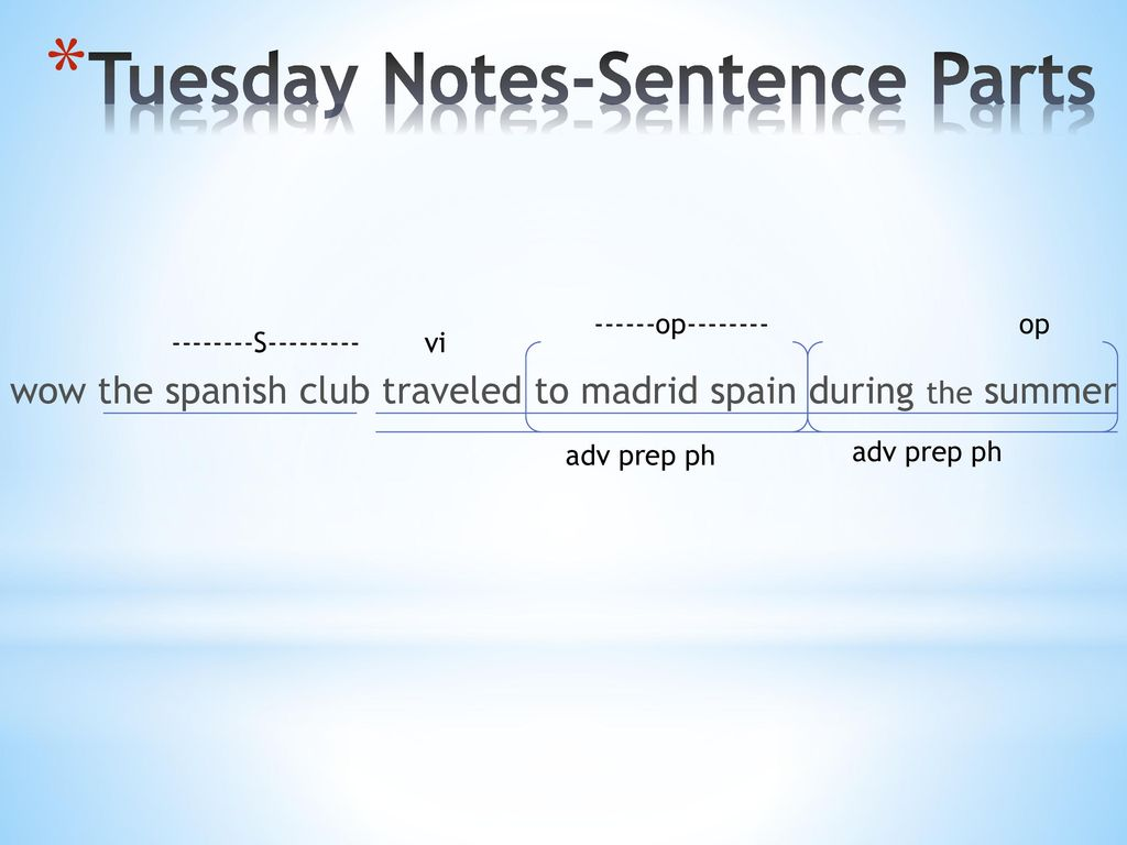 wow the spanish club traveled to madrid spain during the summer