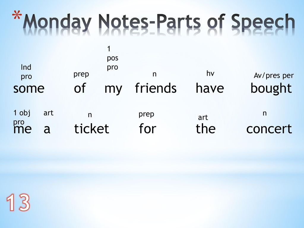 13 Monday Notes-Parts of Speech