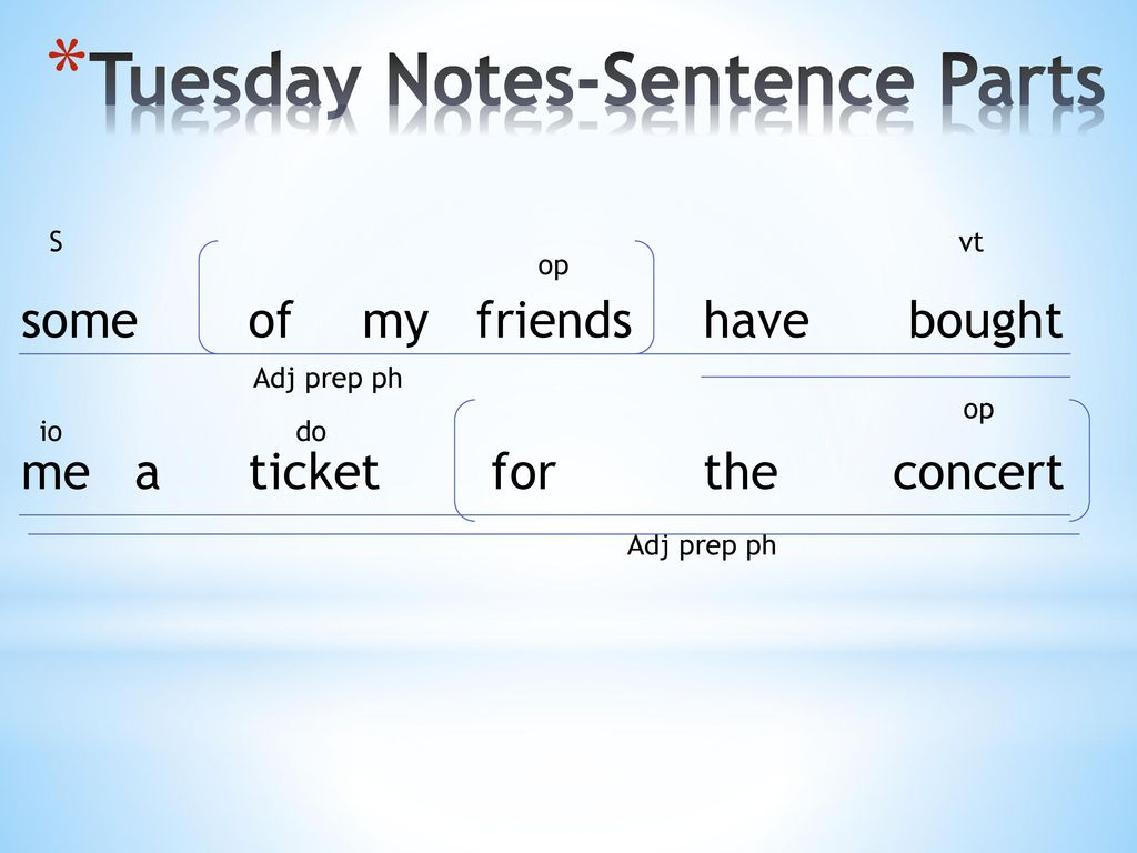 Tuesday Notes-Sentence Parts