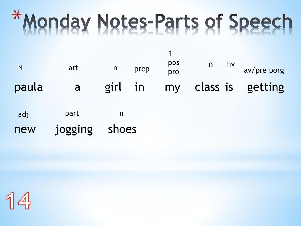 14 Monday Notes-Parts of Speech