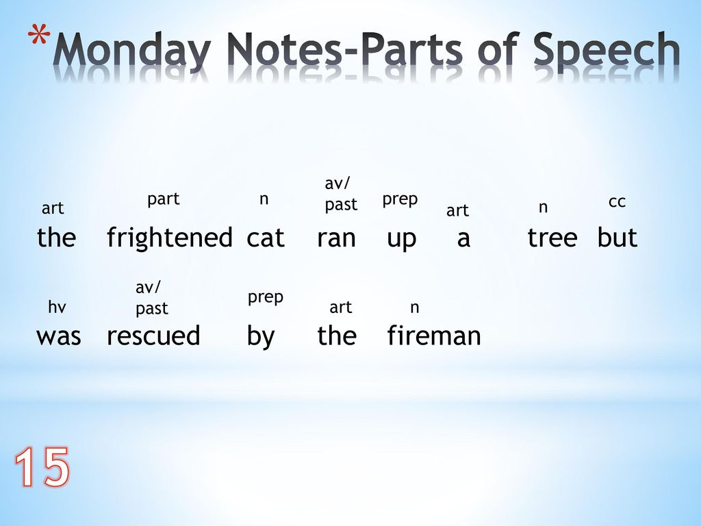 15 Monday Notes-Parts of Speech