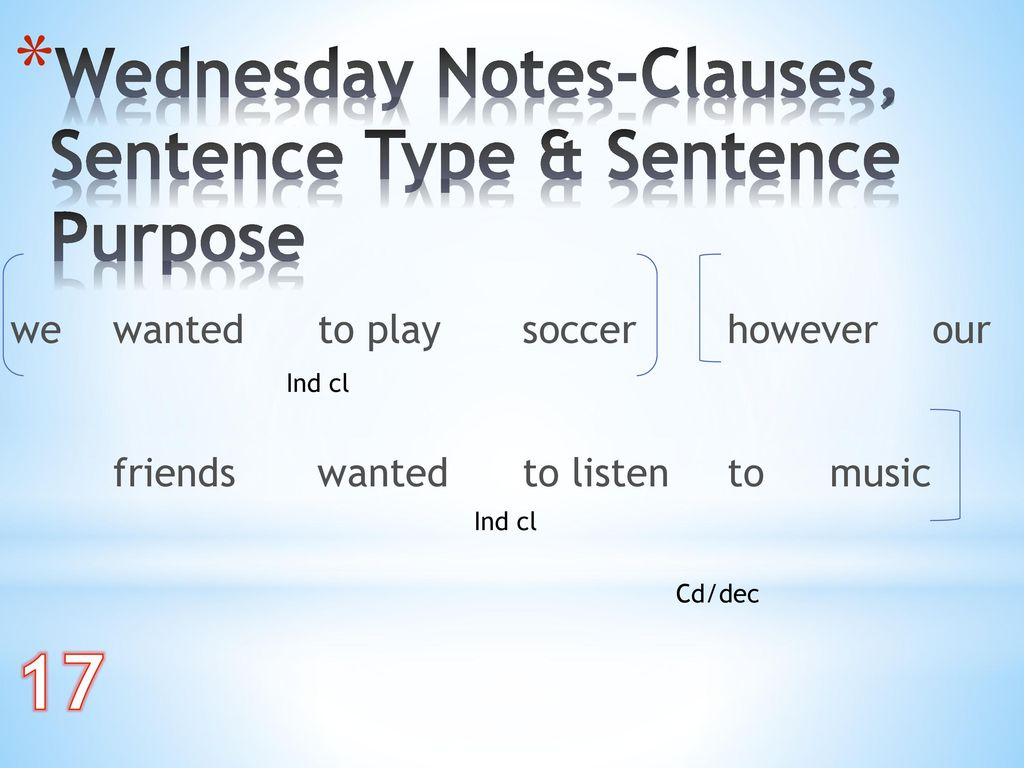 17 Wednesday Notes-Clauses, Sentence Type & Sentence Purpose