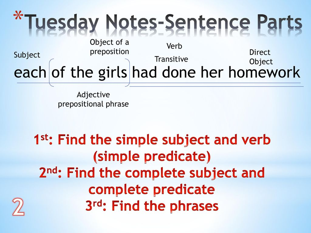 2 Tuesday Notes-Sentence Parts each of the girls had done her homework
