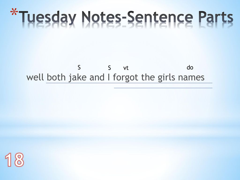 18 Tuesday Notes-Sentence Parts